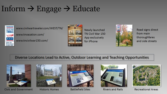 PPT Slide Engagement