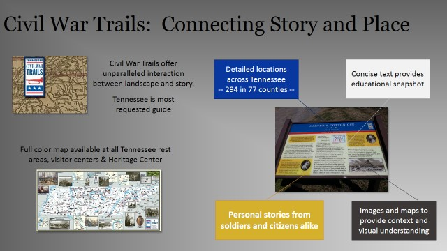 PPT Story and Place